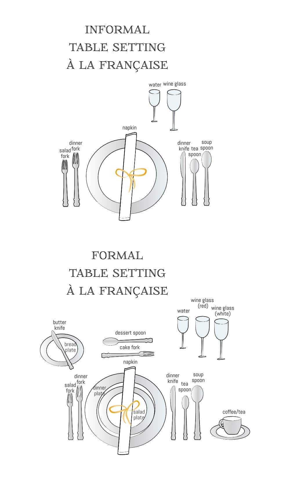 Formal and informal table setting in France