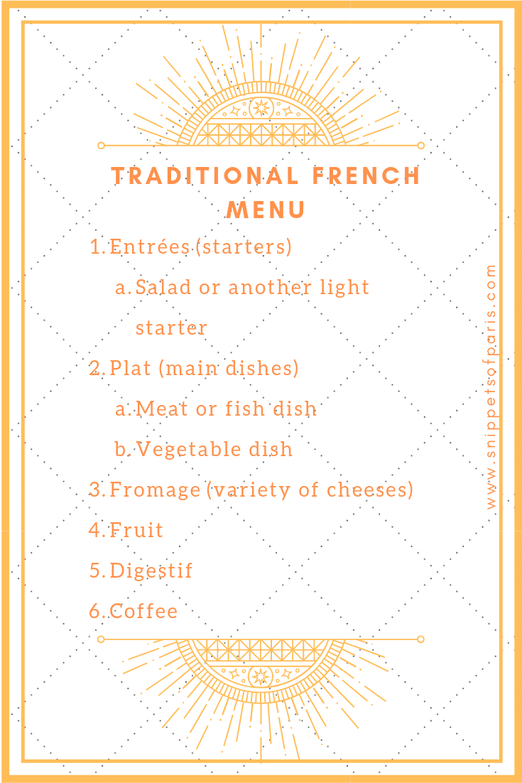 What French people eat: a Typical French Dinner