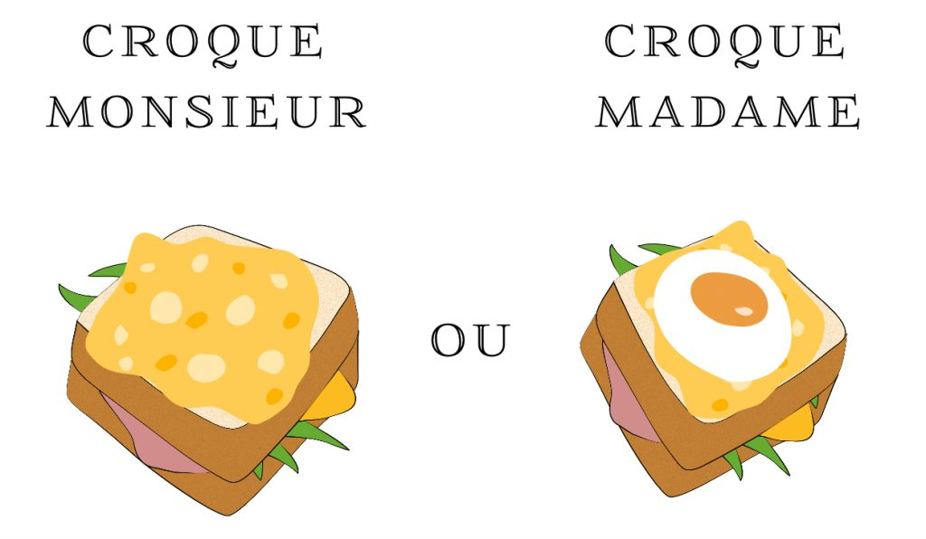 Decide between Croque Monsieur or Croque Madame