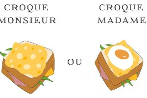 The French Sandwich: Croque Monsieur or Madame?