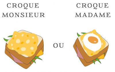 Croque Monsieur and Croque Madame Recipe: The Ultimate Easy Sandwich