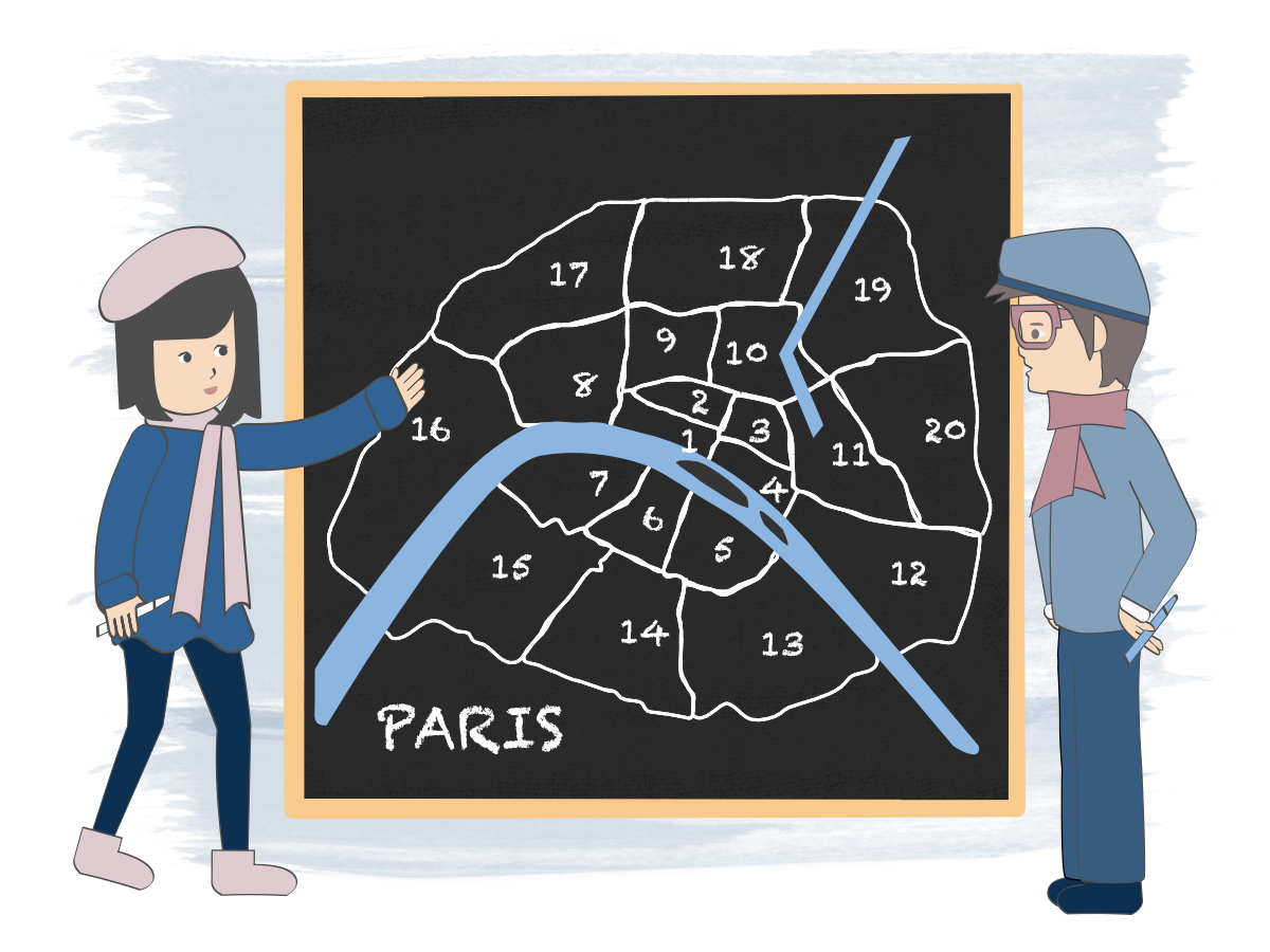 You are currently viewing 20 Paris Arrondissements: Where to stay when visiting Paris