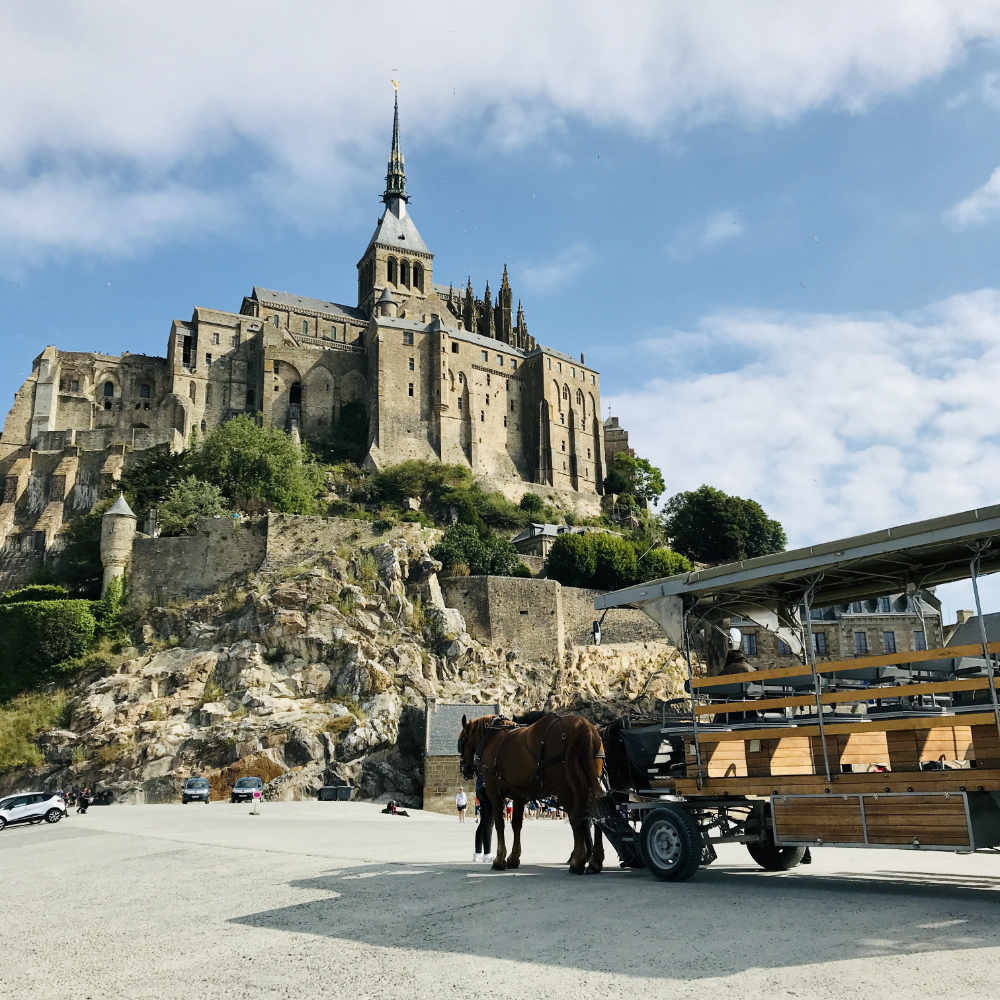 The Truth about Visiting Mont Saint Michel