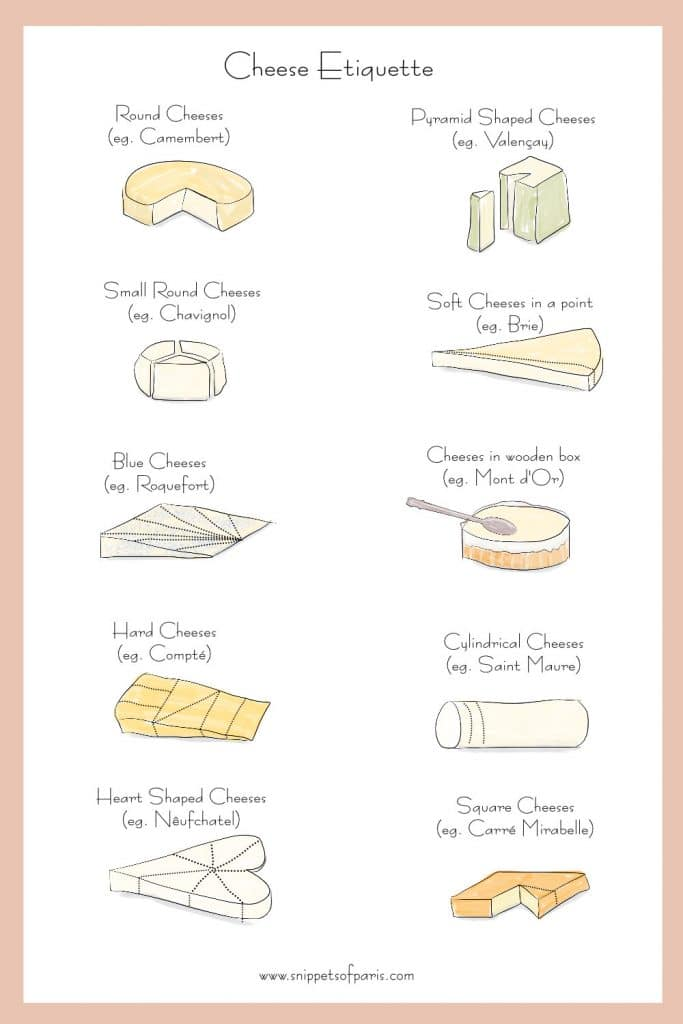 how to cut french cheeses pin for pinterest
