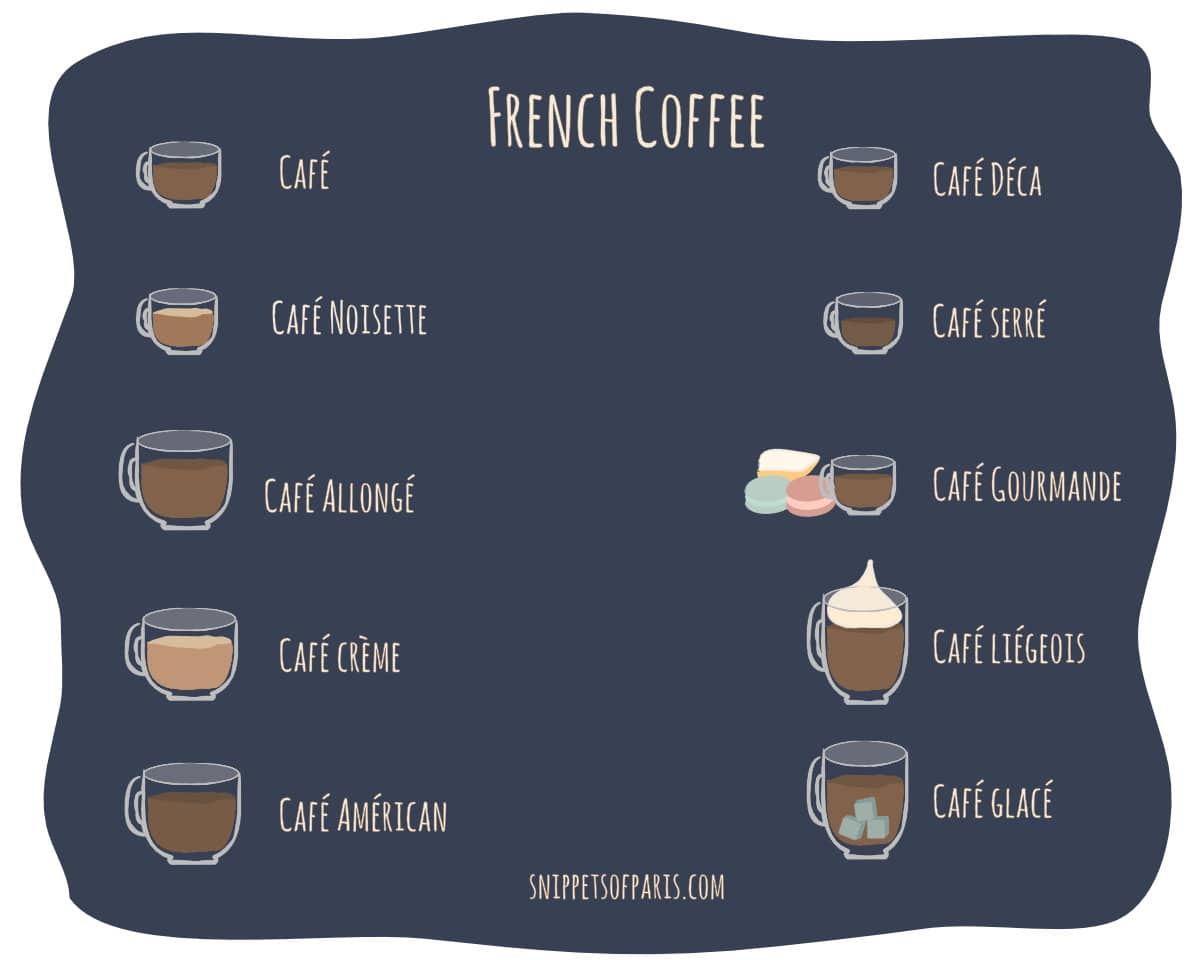 Ordering coffee in French (without feeling dumb)