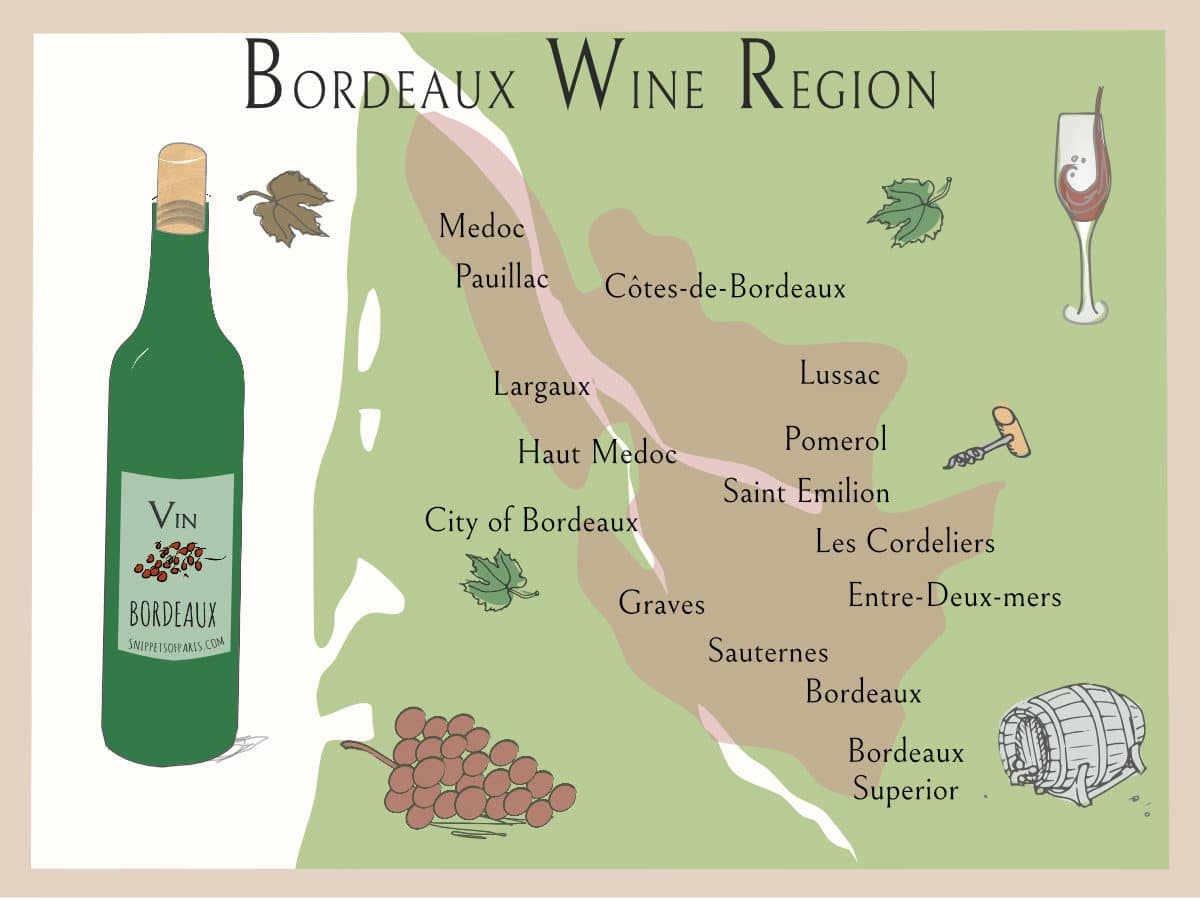 You are currently viewing Guide to Bordeaux Wines