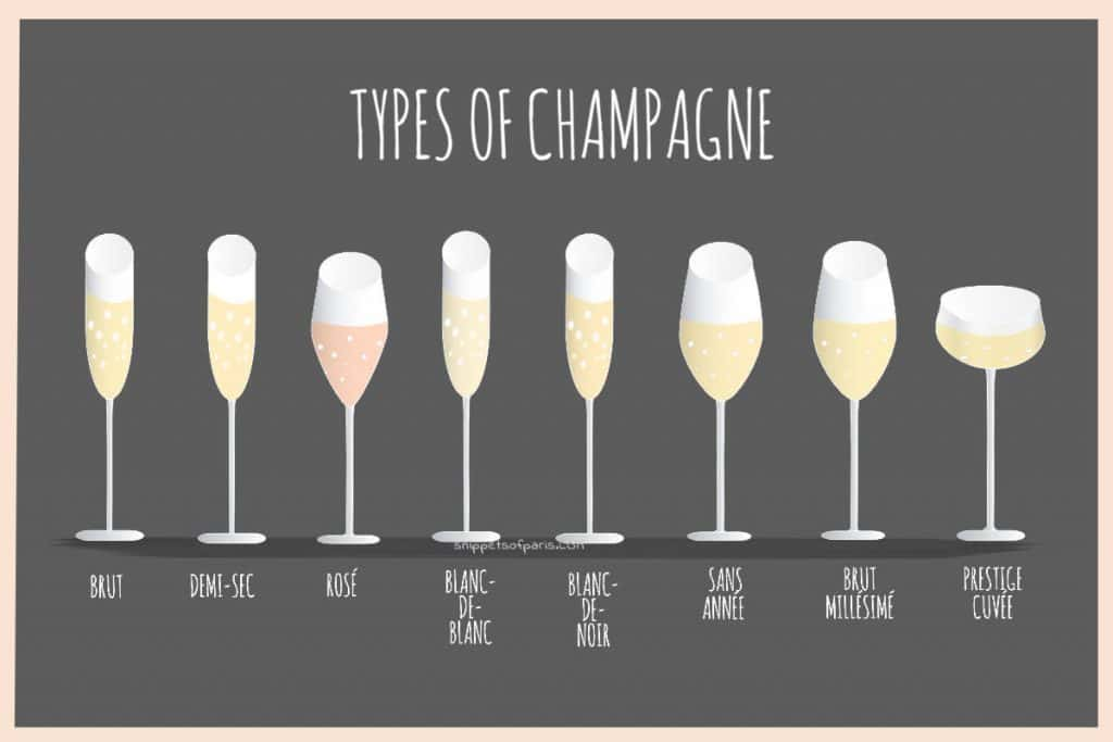 types of French champagne