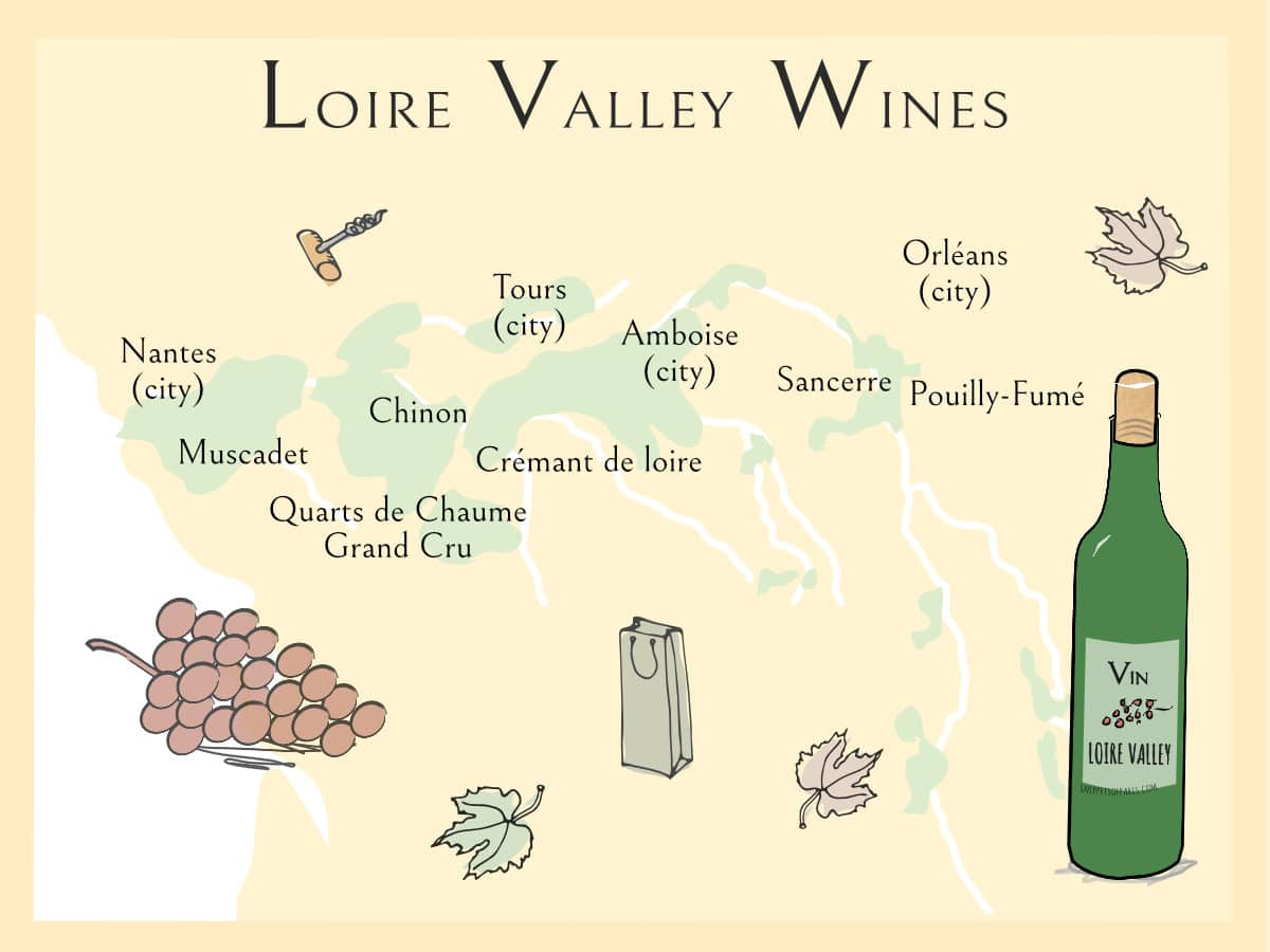 Read more about the article Loire Valley Wines: From Crémants to White wines