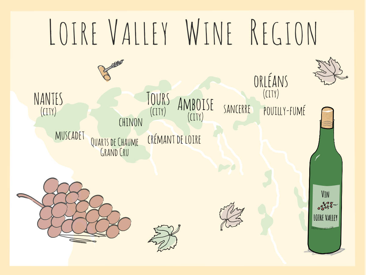 Loire Valley Wines: A Guide to the Unassuming Wine Region