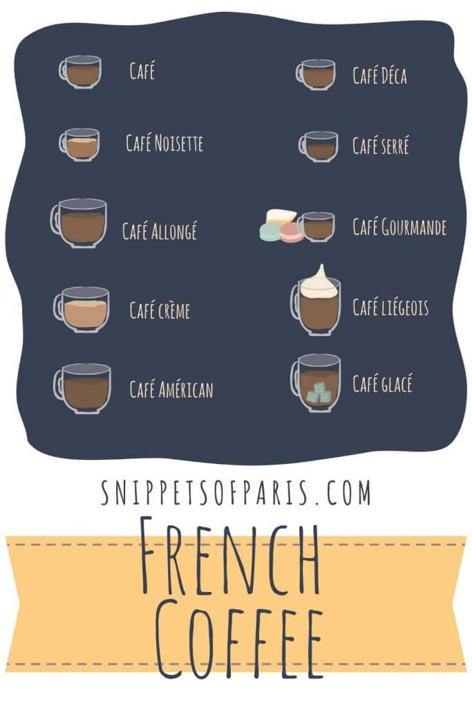 coffee in French pin for pinterest