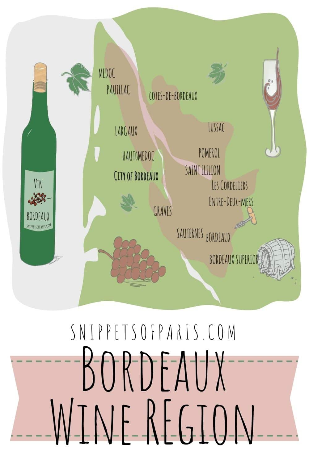 Guide to Bordeaux Wines: The Wine Region of Luxe