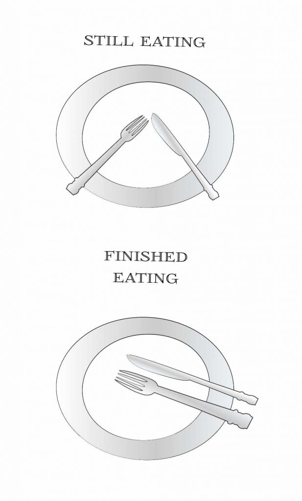 French knife and fork position during the meal and after it.  Fork and knife at 4 and 8pm (upside down V) still eating. Fork and knife at placed diagonally together across plate means finished eating.