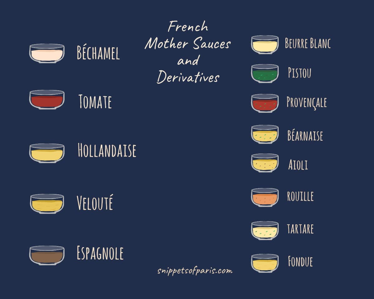 12 Easy French sauces recipes (including mother sauces)