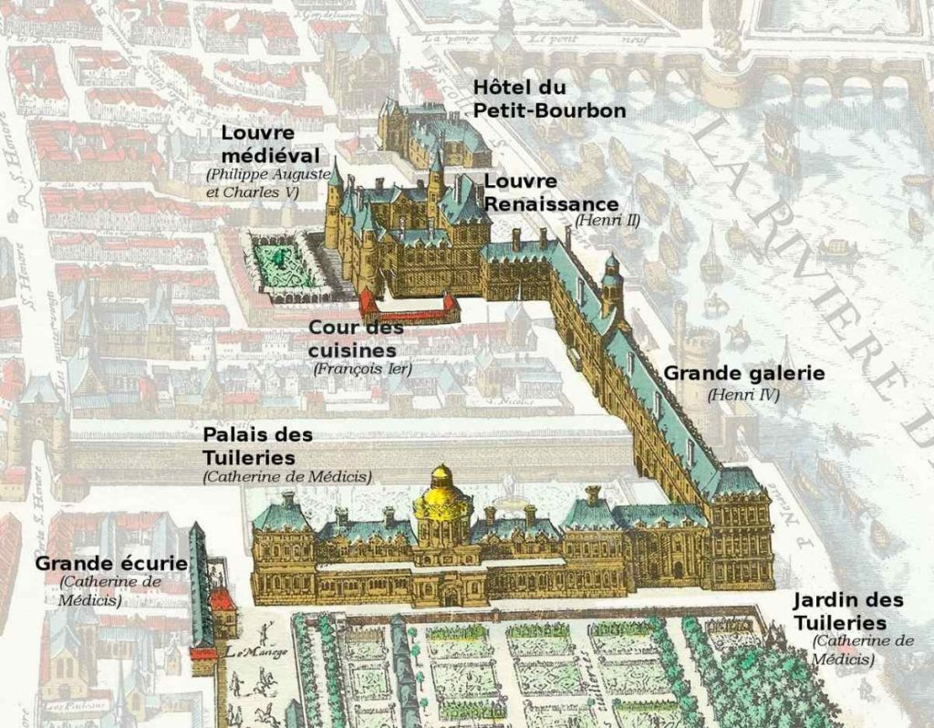 Louvre Palace in 1615