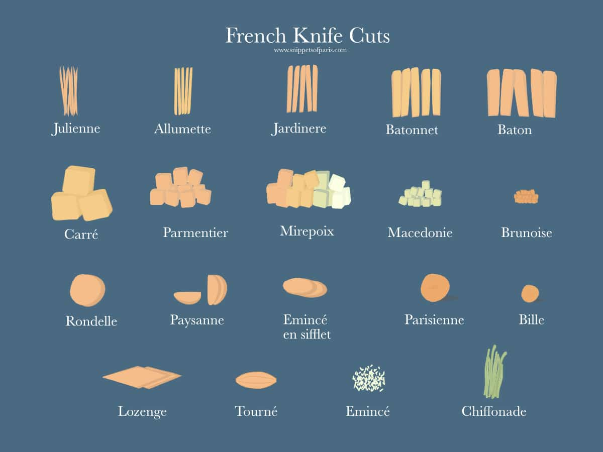 You are currently viewing 19 French Knife cuts: Top Chef Chopping terms